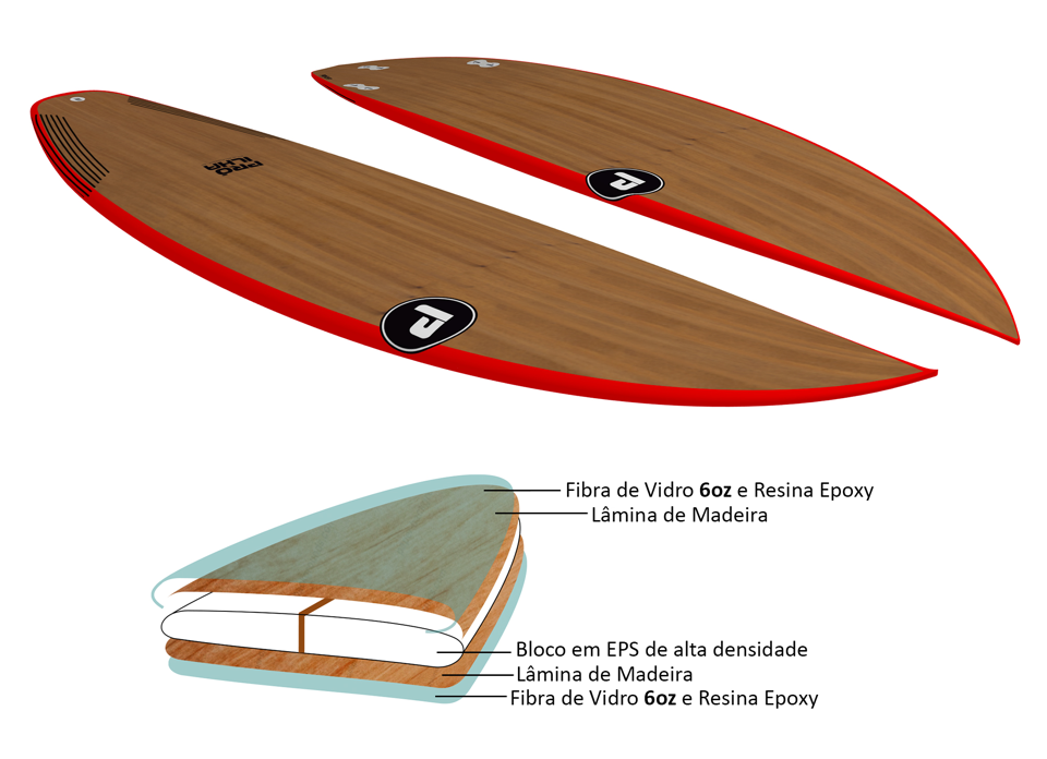 7d2c50307 Pró-Ilha Surfboards - A Loja Oficial da Fábrica